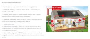 FULLTECH-como-funciona-energia-solar